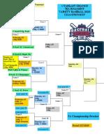 UPG Last Chance baseball tournament (5A bracket)