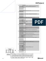 Manual de Referência Piano FP 10 Roland