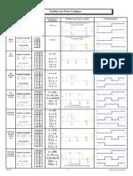 pdf_Synthese portes logiq.pdf