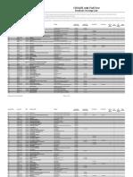 c8h-coverage.pdf