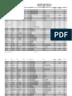 c8h-subject.pdf
