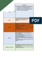elementos secciones transversales.xlsx
