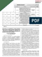 convocan-a-la-poblacion-a-nivel-nacional-para-acceder-al-bon-resolucion-ministerial-no-017-2020-vivienda-1850422-1