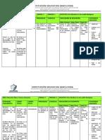 MALLA CURRICULAR DE ETICA 2020 (1)