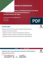 Unidad 5. Diagramas y transformaciones de fases. 3. Variaciones microestructurales por transformación de fases