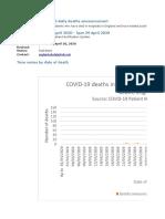 COVID-19-daily-announced-deaths-30-April-2020.xlsx
