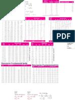 Hojas de formulas 2do parcial.pdf