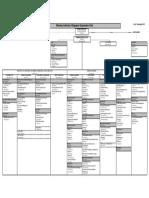 MAS Org Chart 1 Nov 2015