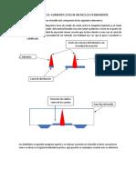 TEMA 7 DISEÑO DEL SISTEMA DE ALIMENTACION DE MOLDES PERMANENTES