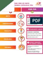 Obtine cooperarea copilului tau (Asa Da vs. Asa NU).pdf