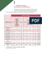 minsa-convocatoria-de-contratos-cas-v2.pdf