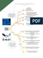 Factores de la produccion en las revoluciones industriales (1)