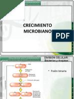 PRESENTACION 5_CRECIMIENTO MICROBIANO