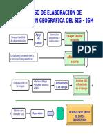 EVOLUCION_MODELO_DATOS_IGN_ARGENTINA