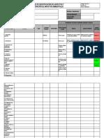 F02-PC11 Matriz de aspectos e impactos v.3