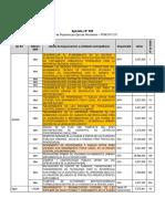 Apéndice 023 - Listado de Proyectos por Ejes de Articulación