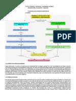 SEGUNDO TALLER SEGUNDO PERIODO.pdf