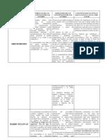 CUADRO AUTORES .pdf
