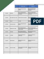Anexo No 6 Listado y ubicación Instituciones Educativas.xlsx
