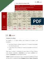 CHPI_Critérios de Avaliação das Atividades
