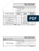 TABLE OF SPECIFICATIONS 2020