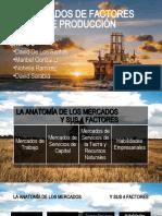 Charla EEA - Mercados de Factores de Producción