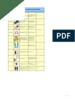 Matriz de elementos de proteccion personal EPP 22-04-2020