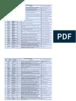 Habilidades 1º bimestre selecionadas.pdf