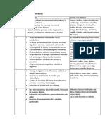 TABLA DE VITAMINAS Y MINERALES