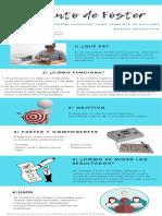 Turquesa Blanco Iconos Proceso Escritura Infografía (1).pdf