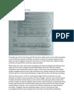 Model Rantai Nilai Organisasi Bisnis
