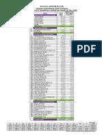 BANGLADESH REMITTANCE DATA.pdf
