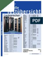 Lautsprecher testberichte.pdf