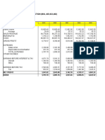 Projection Summary Isargas Group   for Investor Oct 2019