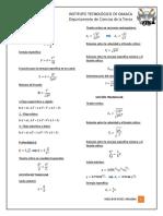 Formulario canales