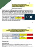 Raport Pilonul III 2016 aprobat la 06.09.16