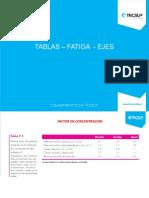 TABLAS - FATIGA - EJES (1).pptx