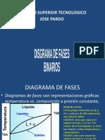 diagrama de fases 3
