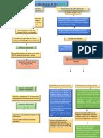 flujograma atel.pdf