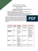 TALLER Nª4-Formaciòn de nùcleos productivos-ucc (1)