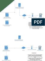 Biopago Gasolina Proceso