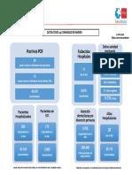 Datos coronavirus Comunidad de Madrid, lunes 1 de junio
