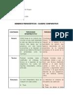 Cuadro Sinóptico - Periodismo Interpretativo - Daniela Fedele
