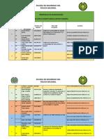 LISTADO PROPUESTA DE INVESTIGACIÓN 6 SECCIÓN  ACTUAL  2.pdf