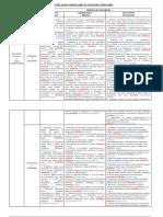 BCEP 2018 abreviadas con habilidad.pdf