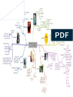 CORRIENTES_FILOSFICAS_DE_LA_EDAD_MODERNA (1)