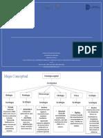 Mapa mental de la interdisciplinaridad de la fisiologia con otras ciencias