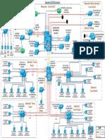 Diagrama Cogesa Camacho - Diciembre 2019
