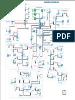 Diagrama Agrícola del Chira Plantacion - JULIO 2019