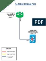 Diagrama Ransa Piura - Julio 2019